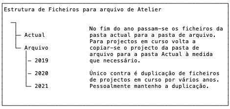 Estrutura de ficheiros